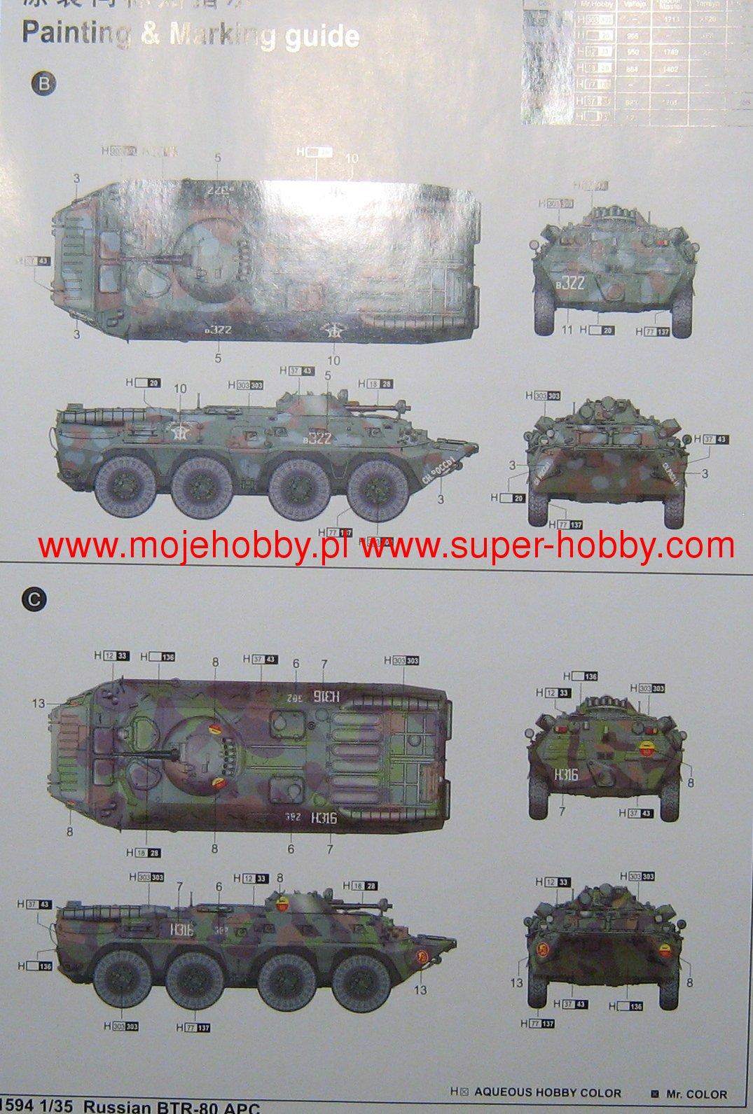 Trumpeter 1594 Russian BTR-80 APC in 1:35